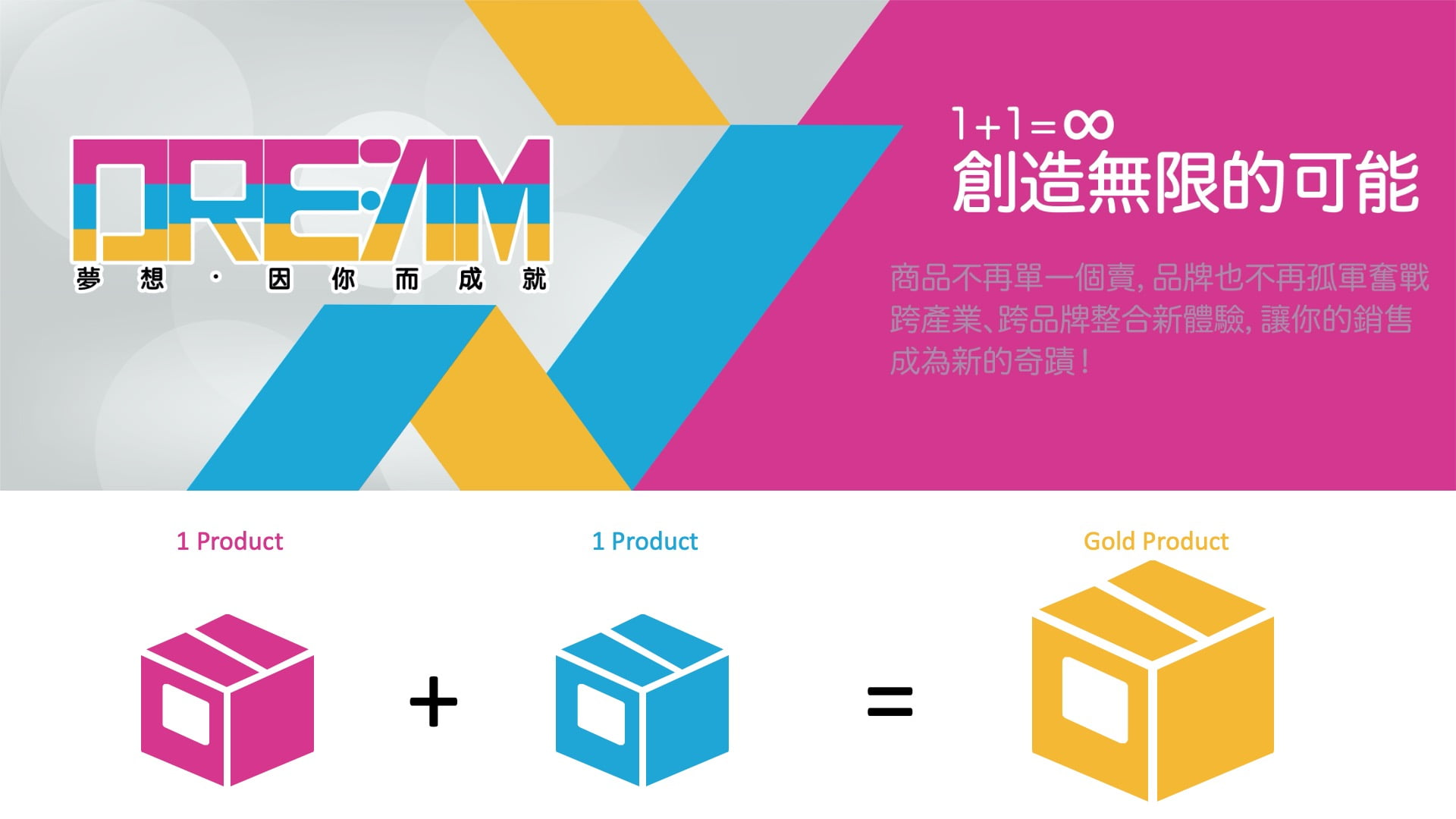 兩種不同的產品,將組合出一個令人經驗的暢銷品